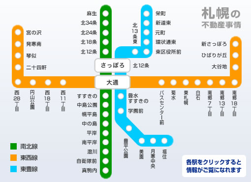 railroadmap